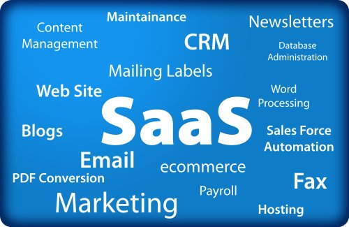Software As A Service Software Developers Are Turning to the SaaS Model