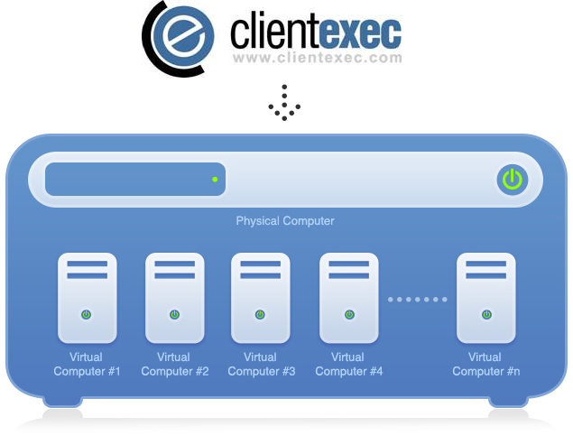ClientExec and Virtuozzo Can ClientExec Automate Your Virtuozzo VPS?